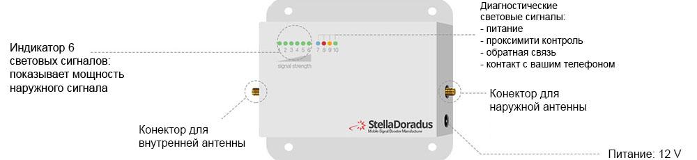 Amplificatoare Puternice Gsm    3g    4g Pentru Casa  U0219i